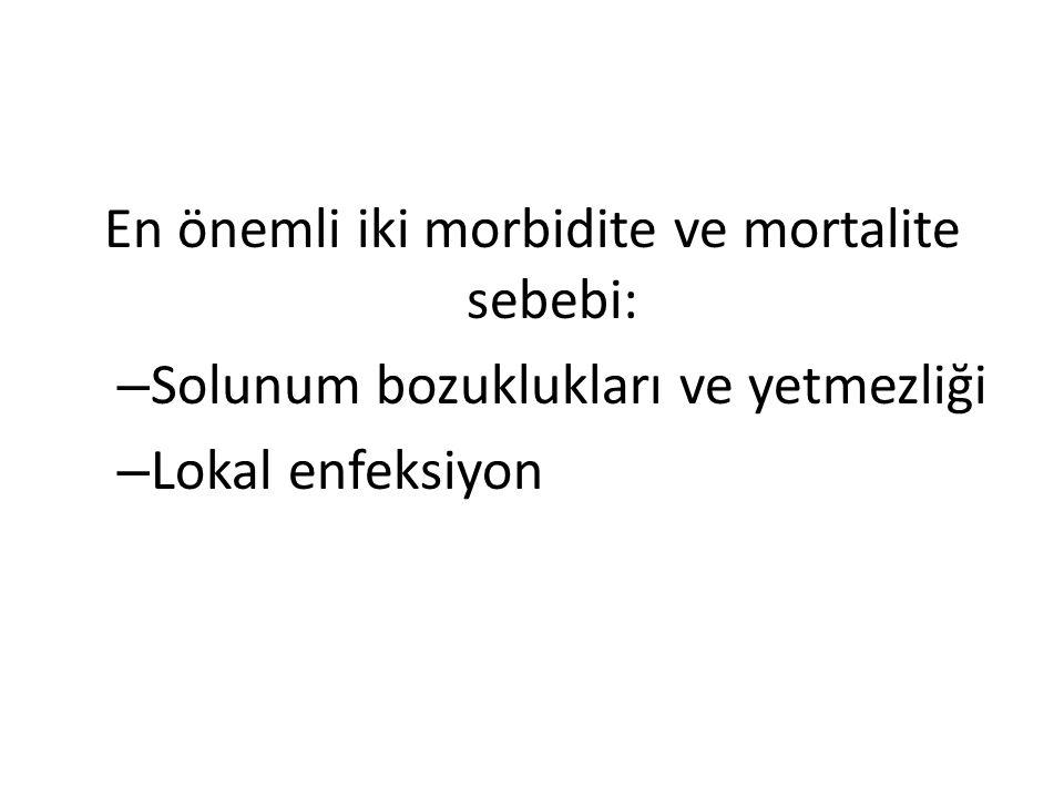 En önemli iki morbidite ve mortalite sebebi: – Solunum bozuklukları ve yetmezliği – Lokal enfeksiyon