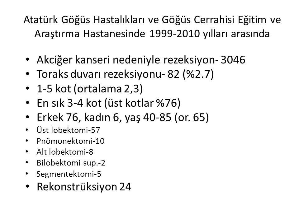 Atatürk Göğüs Hastalıkları ve Göğüs Cerrahisi Eğitim ve Araştırma Hastanesinde 1999-2010 yılları arasında Akciğer kanseri nedeniyle rezeksiyon- 3046 T