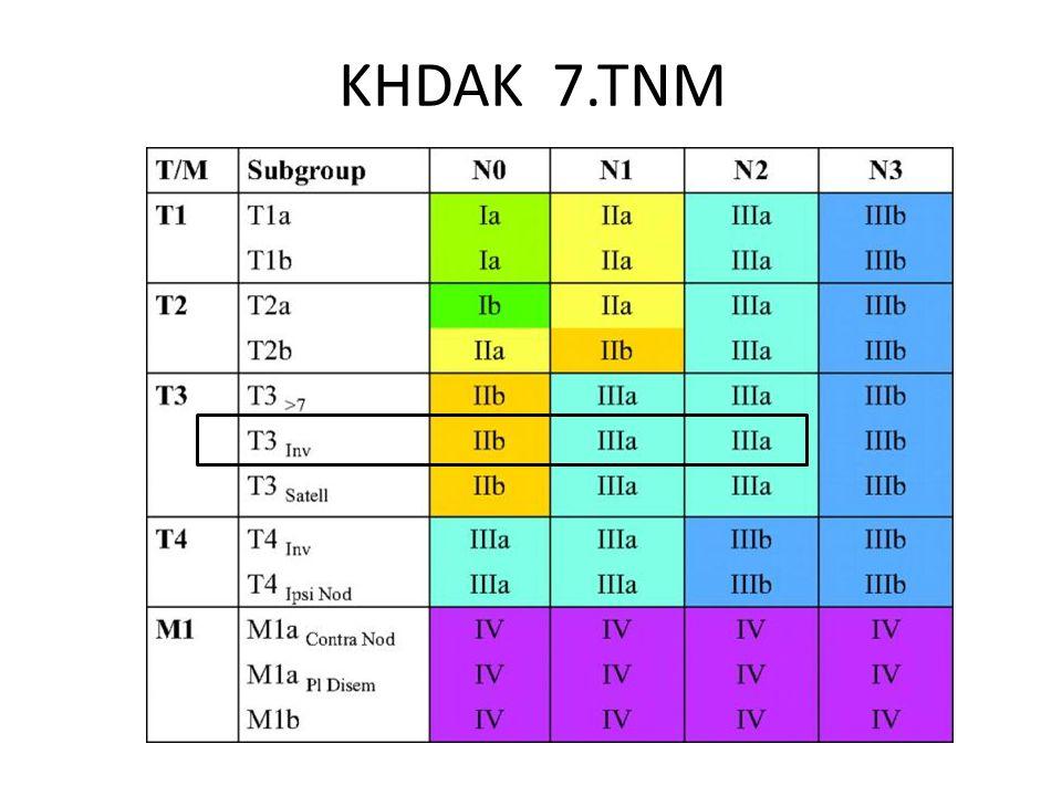 KHDAK 7.TNM