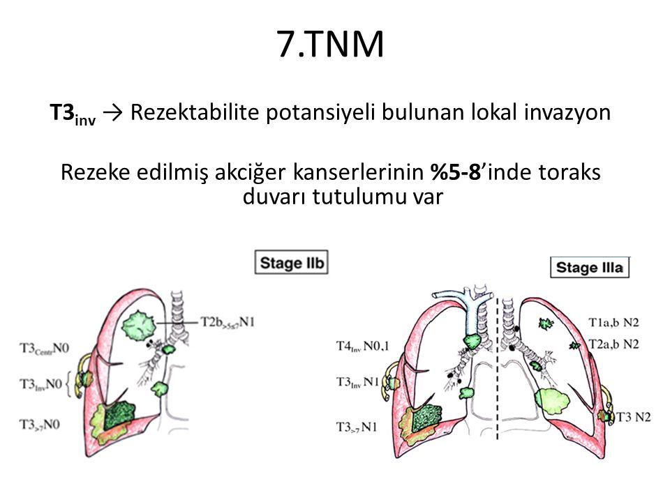 7.TNM T3 inv → Rezektabilite potansiyeli bulunan lokal invazyon Rezeke edilmiş akciğer kanserlerinin %5-8'inde toraks duvarı tutulumu var
