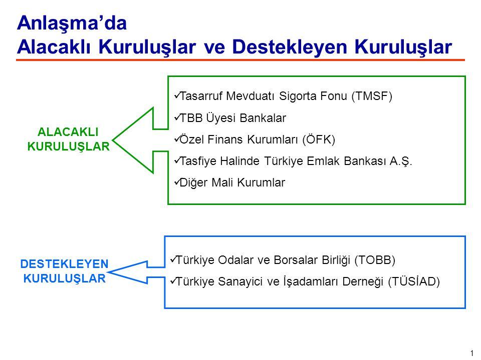 Anlaşma'da Alacaklı Kuruluşlar ve Destekleyen Kuruluşlar Tasarruf Mevduatı Sigorta Fonu (TMSF) TBB Üyesi Bankalar Özel Finans Kurumları (ÖFK) Tasfiye Halinde Türkiye Emlak Bankası A.Ş.
