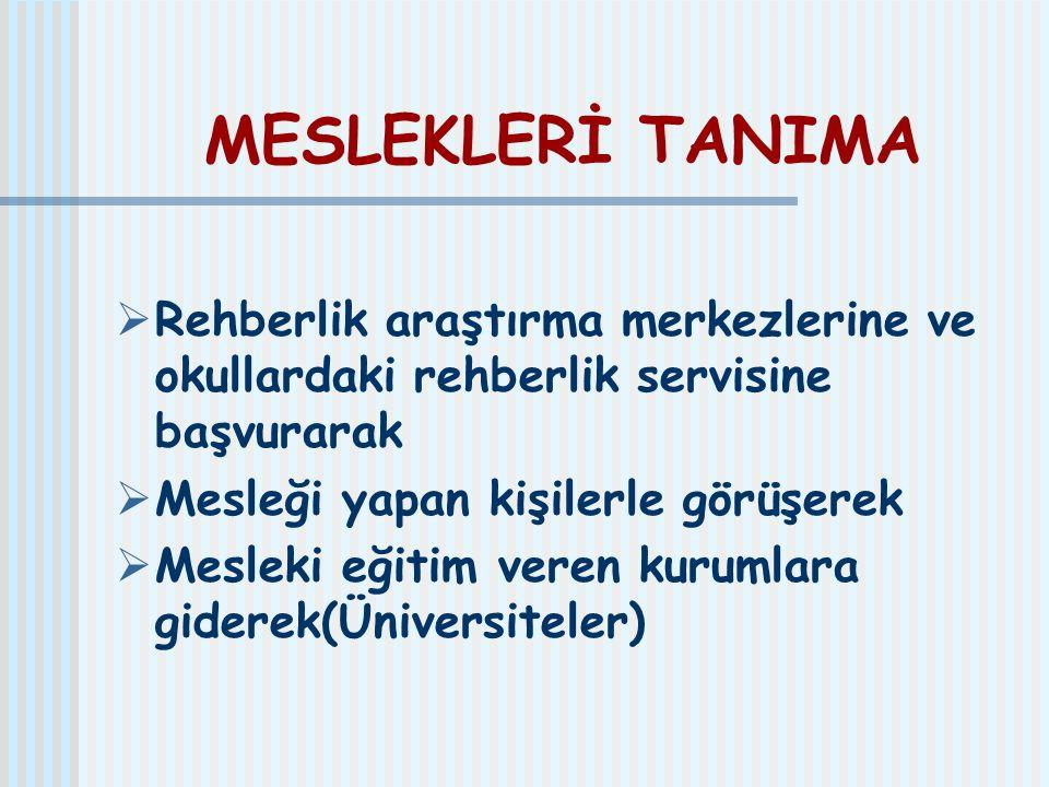 MESLEKLERİ TANIMA  Rehberlik araştırma merkezlerine ve okullardaki rehberlik servisine başvurarak  Mesleği yapan kişilerle görüşerek  Mesleki eğitim veren kurumlara giderek(Üniversiteler)