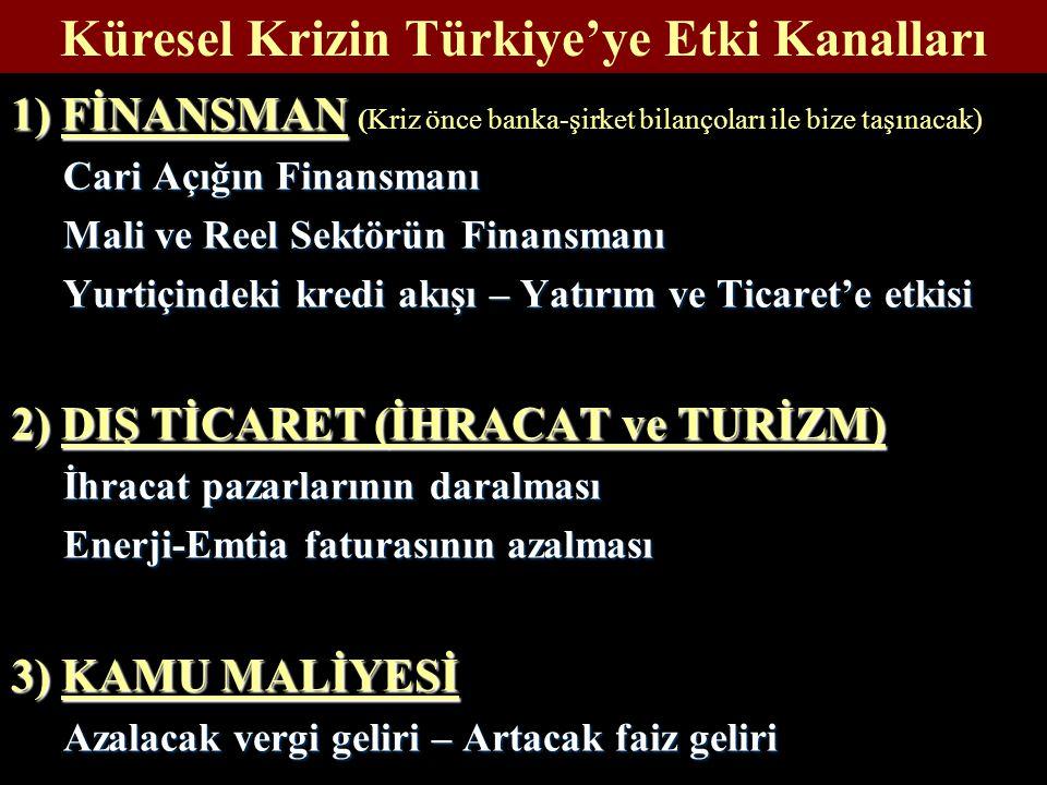 Küresel Krizin Türkiye'ye Etki Kanalları 1) FİNANSMAN 1) FİNANSMAN (Kriz önce banka-şirket bilançoları ile bize taşınacak) Cari Açığın Finansmanı Mali