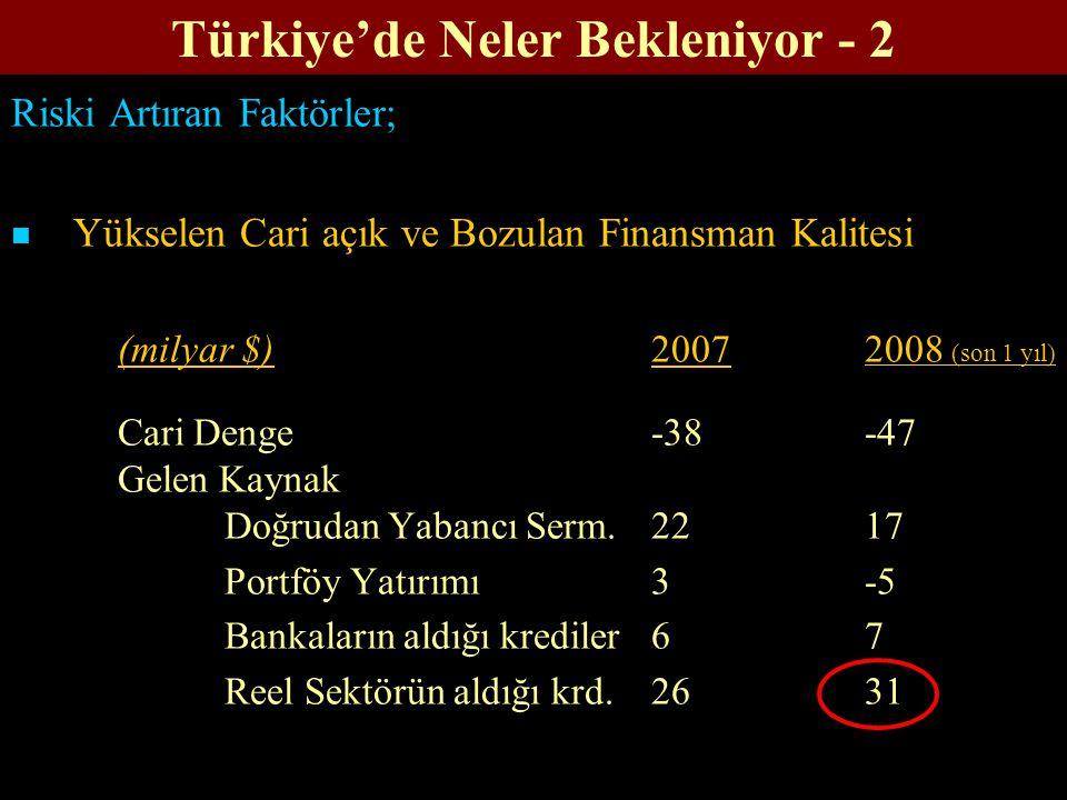 Türkiye'de Neler Bekleniyor - 2 Riski Artıran Faktörler; Yükselen Cari açık ve Bozulan Finansman Kalitesi (milyar $)20072008 (son 1 yıl) Cari Denge-38-47 Gelen Kaynak Doğrudan Yabancı Serm.2217 Portföy Yatırımı3-5 Bankaların aldığı krediler67 Reel Sektörün aldığı krd.2631