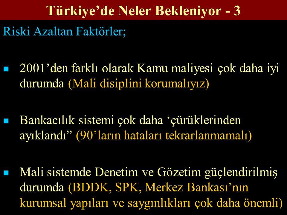 Türkiye'de Neler Bekleniyor - 3 Riski Azaltan Faktörler; 2001'den farklı olarak Kamu maliyesi çok daha iyi durumda (Mali disiplini korumalıyız) Bankacılık sistemi çok daha 'çürüklerinden ayıklandı (90'ların hataları tekrarlanmamalı) Mali sistemde Denetim ve Gözetim güçlendirilmiş durumda (BDDK, SPK, Merkez Bankası'nın kurumsal yapıları ve saygınlıkları çok daha önemli)