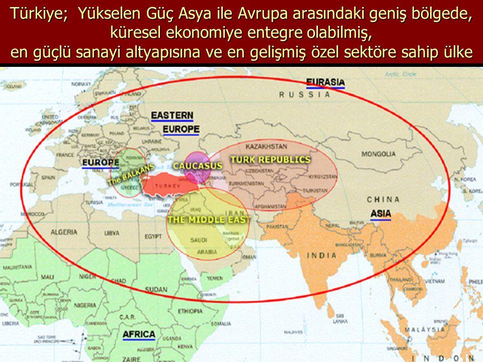 Türkiye; Yükselen Güç Asya ile Avrupa arasındaki geniş bölgede, küresel ekonomiye entegre olabilmiş, en güçlü sanayi altyapısına ve en gelişmiş özel sektöre sahip ülke