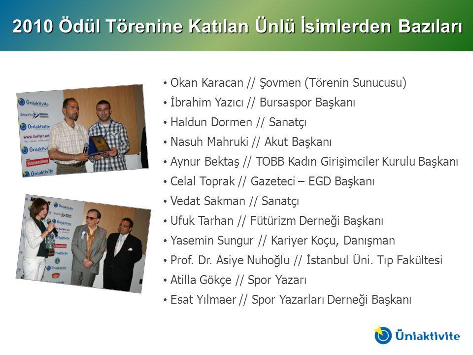 Okan Karacan // Şovmen (Törenin Sunucusu) İbrahim Yazıcı // Bursaspor Başkanı Haldun Dormen // Sanatçı Nasuh Mahruki // Akut Başkanı Aynur Bektaş // T