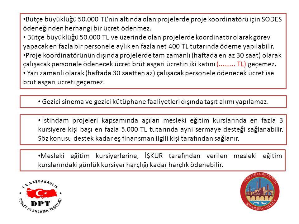 Bütçe büyüklüğü 50.000 TL'nin altında olan projelerde proje koordinatörü için SODES ödeneğinden herhangi bir ücret ödenmez.
