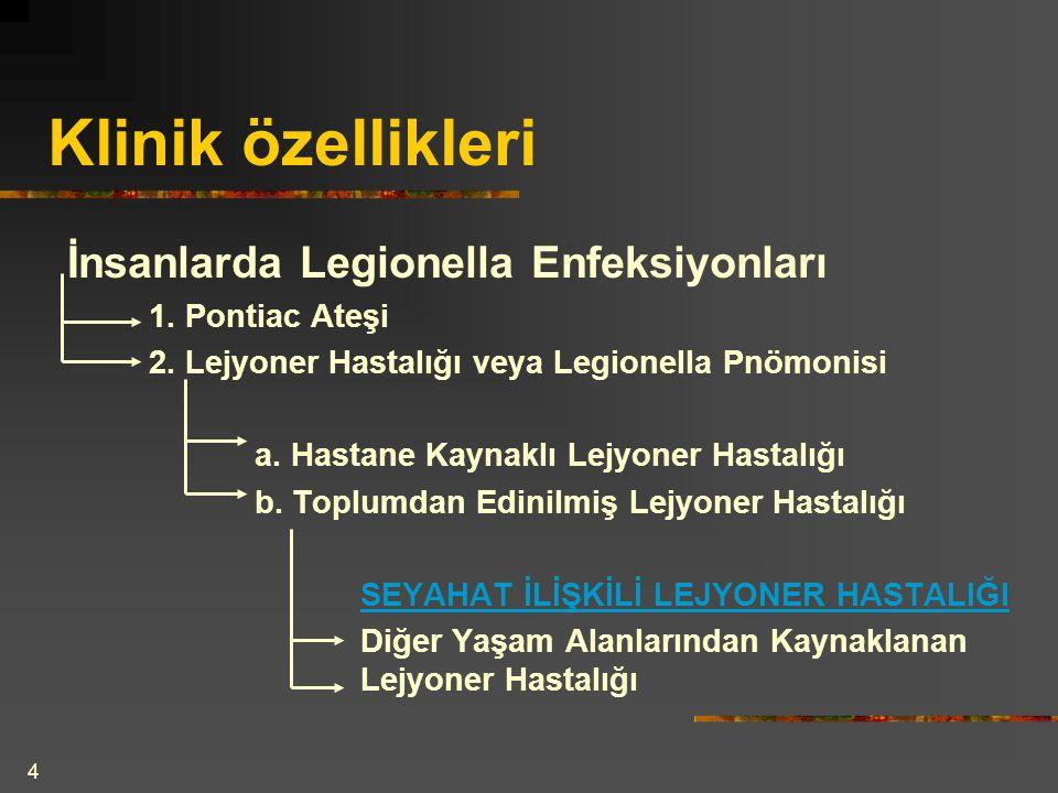 4 İnsanlarda Legionella Enfeksiyonları 1. Pontiac Ateşi 2. Lejyoner Hastalığı veya Legionella Pnömonisi a. Hastane Kaynaklı Lejyoner Hastalığı b. Topl