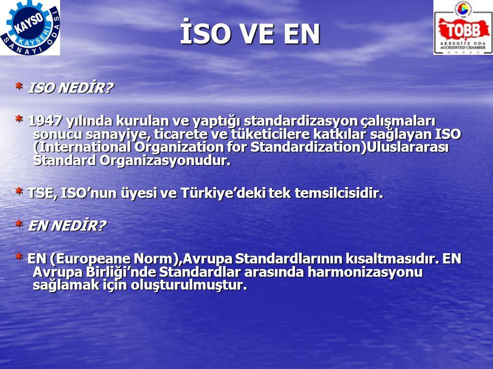İSO VE EN * ISO NEDİR? * 1947 yılında kurulan ve yaptığı standardizasyon çalışmaları sonucu sanayiye, ticarete ve tüketicilere katkılar sağlayan ISO (