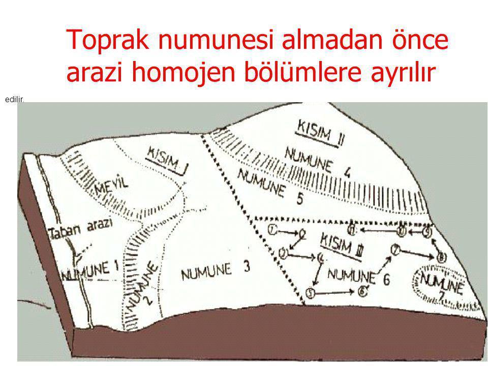 Toprak numunesi almadan önce arazi homojen bölümlere ayrılır edilir.