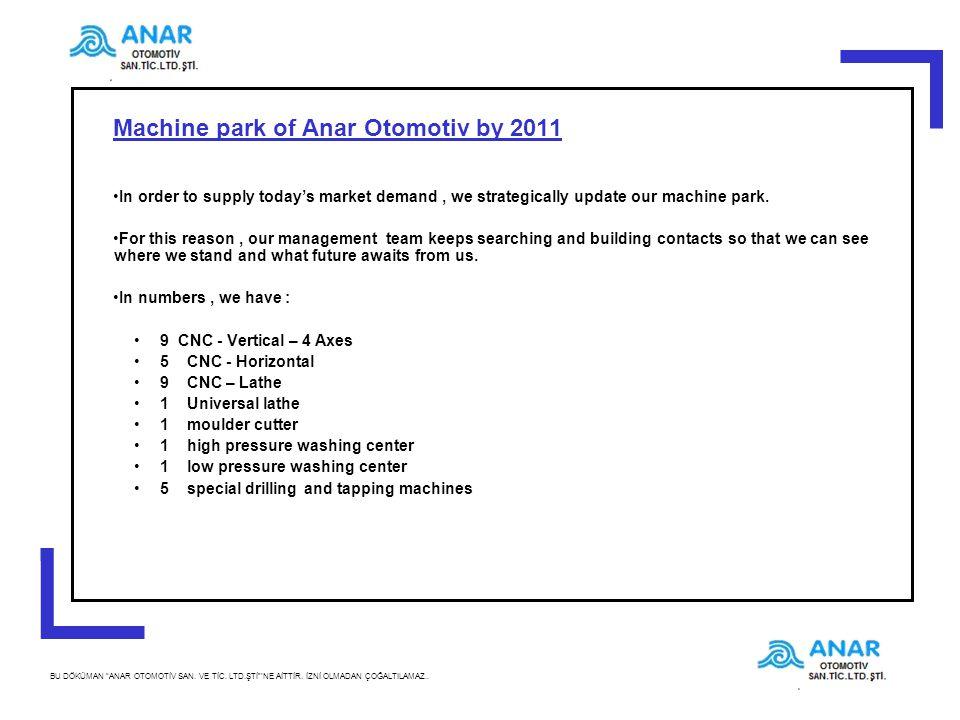 """6 BU DÖKÜMAN """"ANAR OTOMOTİV SAN. VE TİC. LTD.ŞTİ""""'NE AİTTİR. İZNİ OLMADAN ÇOĞALTILAMAZ.. Machine park of Anar Otomotiv by 2011 In order to supply toda"""