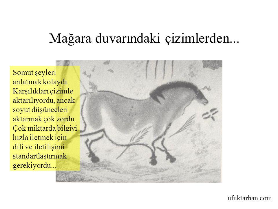 ufuktarhan.com Çiviyazısı ve resimyazısıyla oluşturulan basit alfabelere...