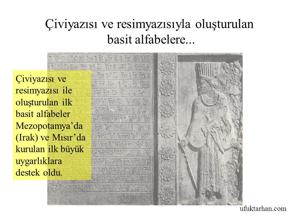 ufuktarhan.com Çiviyazısı ve resimyazısıyla oluşturulan basit alfabelere... Çiviyazısı ve resimyazısı ile oluşturulan ilk basit alfabeler Mezopotamya'