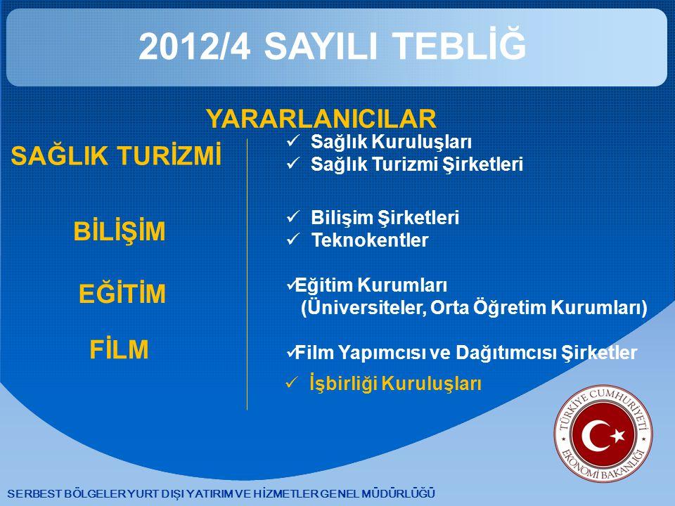 SERBEST BÖLGELER YURT DIŞI YATIRIM VE HİZMETLER GENEL MÜDÜRLÜĞÜ 2012/4 SAYILI TEBLİĞ SAĞLIK TURİZMİ Bilişim Şirketleri Teknokentler Eğitim Kurumları (Üniversiteler, Orta Öğretim Kurumları) Film Yapımcısı ve Dağıtımcısı Şirketler YARARLANICILAR BİLİŞİM EĞİTİM FİLM Sağlık Kuruluşları Sağlık Turizmi Şirketleri İşbirliği Kuruluşları