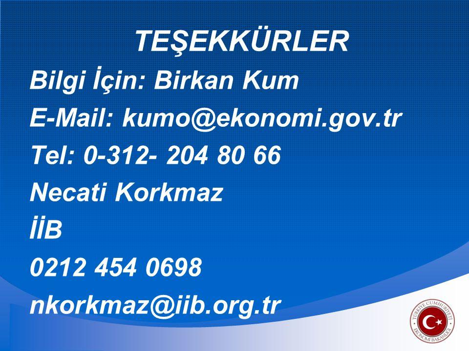 TEŞEKKÜRLER Bilgi İçin: Birkan Kum E-Mail: kumo@ekonomi.gov.tr Tel: 0-312- 204 80 66 Necati Korkmaz İİB 0212 454 0698 nkorkmaz@iib.org.tr