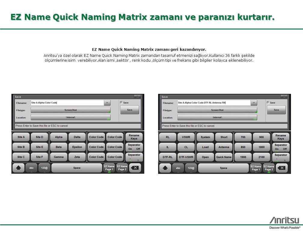 EZ Name Quick Naming Matrix zamanı ve paranızı kurtarır. EZ Name Quick Naming Matrix zamanı geri kazandırıyor. Anritsu'ya özel olarak EZ Name Quick Na