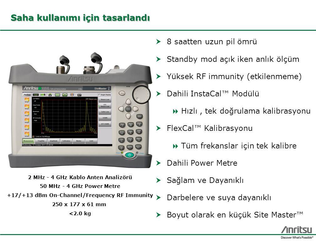 Saha kullanımı için tasarlandı  8 saatten uzun pil ömrü  Standby mod açık iken anlık ölçüm  Yüksek RF immunity (etkilenmeme)  Dahili InstaCal™ Modülü  Hızlı, tek doğrulama kalibrasyonu  FlexCal™ Kalibrasyonu  Tüm frekanslar için tek kalibre  Dahili Power Metre  Sağlam ve Dayanıklı  Darbelere ve suya dayanıklı  Boyut olarak en küçük Site Master™ 2 MHz - 4 GHz Kablo Anten Analizörü 50 MHz - 4 GHz Power Metre +17/+13 dBm On-Channel/Frequency RF Immunity 250 x 177 x 61 mm <2.0 kg