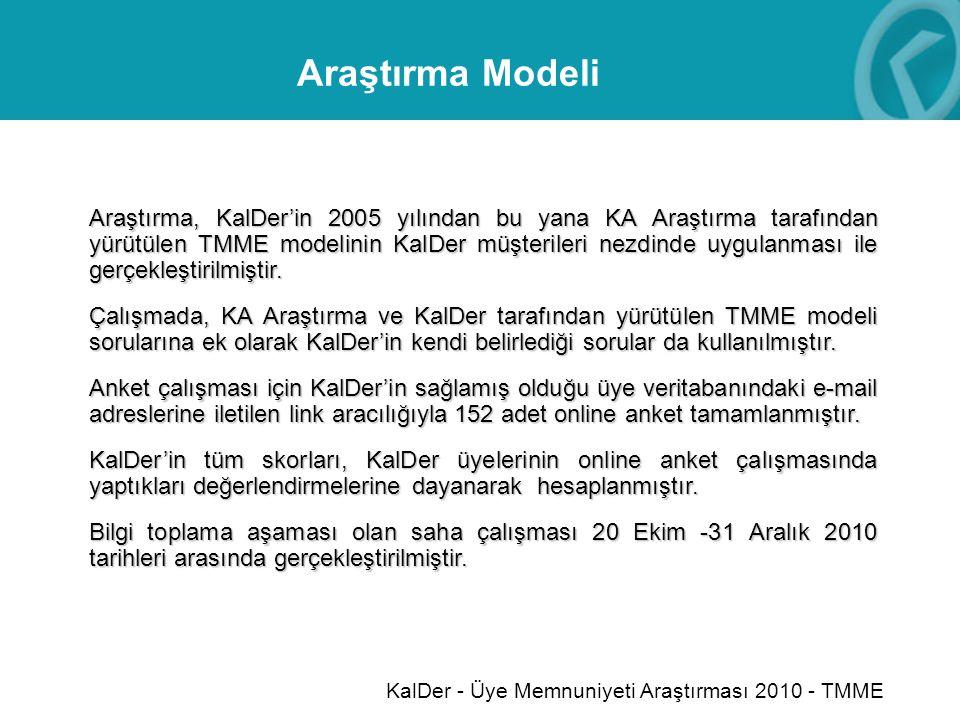 KalDer - Üye Memnuniyeti Araştırması 2010 - TMME Araştırma, KalDer'in 2005 yılından bu yana KA Araştırma tarafından yürütülen TMME modelinin KalDer mü