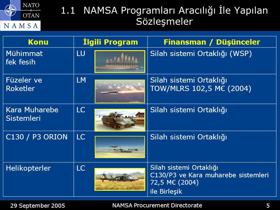 29 September 2005 NAMSA Procurement Directorate 6 1.1 NAMSA Programları Aracılığı İle Yapılan Sözleşmeler Finansman için kaynaklar:  Askeri Bütçe Komitesi  Silah Sistemi Ortaklığı ya da Destek Konferanslarına üye ülkeler tarafından, ya da ikili antlaşmaların tarafları tarafından yapılan finansman  Bağışta bulunan ülkelerin katılımıyla oluşan Emanet Fonları Uygulanan Sözleşme Çeşitleri:  Malzeme Tedarik Sözleşmeleri : yedek parçalar (no SMEIs)  Hizmet Tedarik Sözleşmeleri: MRO, mühendislik, fek fesih, vb.