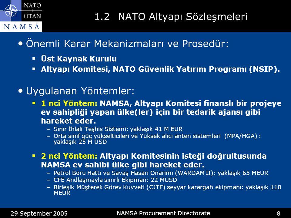 29 September 2005 NAMSA Procurement Directorate 8 1.2 NATO Altyapı Sözleşmeleri Önemli Karar Mekanizmaları ve Prosedür:  Üst Kaynak Kurulu  Altyapı Komitesi, NATO Güvenlik Yatırım Programı (NSIP).