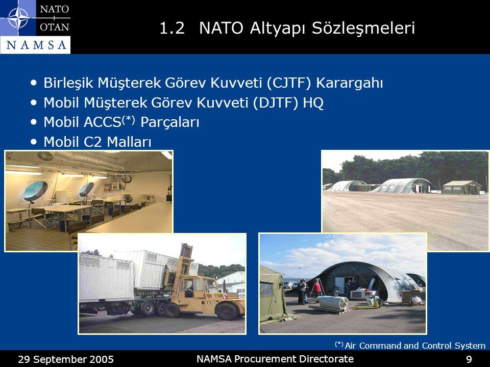 29 September 2005 NAMSA Procurement Directorate 9 Birleşik Müşterek Görev Kuvveti (CJTF) Karargahı Mobil Müşterek Görev Kuvveti (DJTF) HQ Mobil ACCS (*) Parçaları Mobil C2 Malları (*) Air Command and Control System 1.2 NATO Altyapı Sözleşmeleri