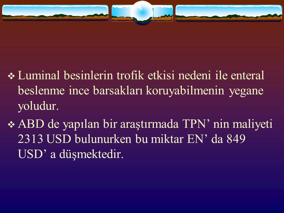 Enteral Nutrisyonun Komplikasyonları  B.Diyetle ilgili 1.
