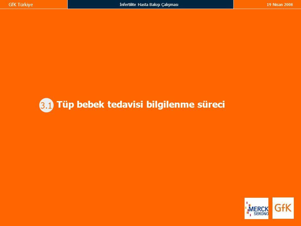 GfK Türkiye İnfertilite Hasta Bakışı Çalışması19 Nisan 2008 3.1 Tüp bebek tedavisi bilgilenme süreci