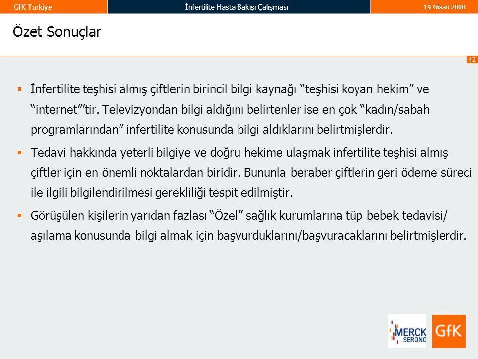 42 GfK Türkiyeİnfertilite Hasta Bakışı Çalışması 19 Nisan 2008 Özet Sonuçlar  İnfertilite teşhisi almış çiftlerin birincil bilgi kaynağı teşhisi koyan hekim ve internet 'tir.