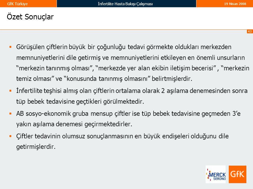 43 GfK Türkiyeİnfertilite Hasta Bakışı Çalışması 19 Nisan 2008 Özet Sonuçlar  Görüşülen çiftlerin büyük bir çoğunluğu tedavi görmekte oldukları merke