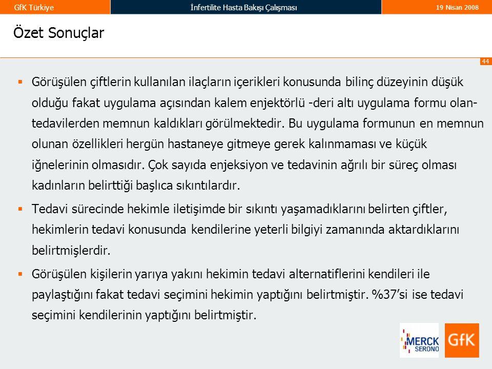 44 GfK Türkiyeİnfertilite Hasta Bakışı Çalışması 19 Nisan 2008 Özet Sonuçlar  Görüşülen çiftlerin kullanılan ilaçların içerikleri konusunda bilinç dü