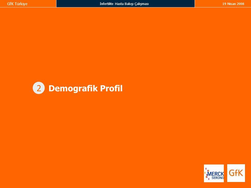 GfK Türkiye İnfertilite Hasta Bakışı Çalışması19 Nisan 2008 2 Demografik Profil