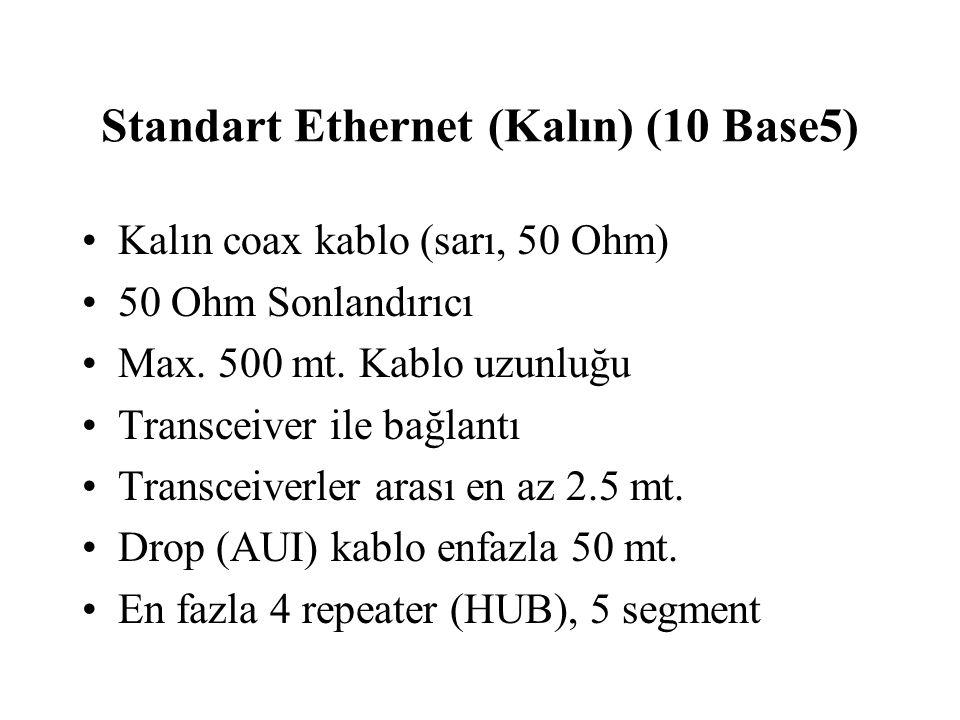 Standart Ethernet (Kalın) (10 Base5) Kalın coax kablo (sarı, 50 Ohm) 50 Ohm Sonlandırıcı Max. 500 mt. Kablo uzunluğu Transceiver ile bağlantı Transcei