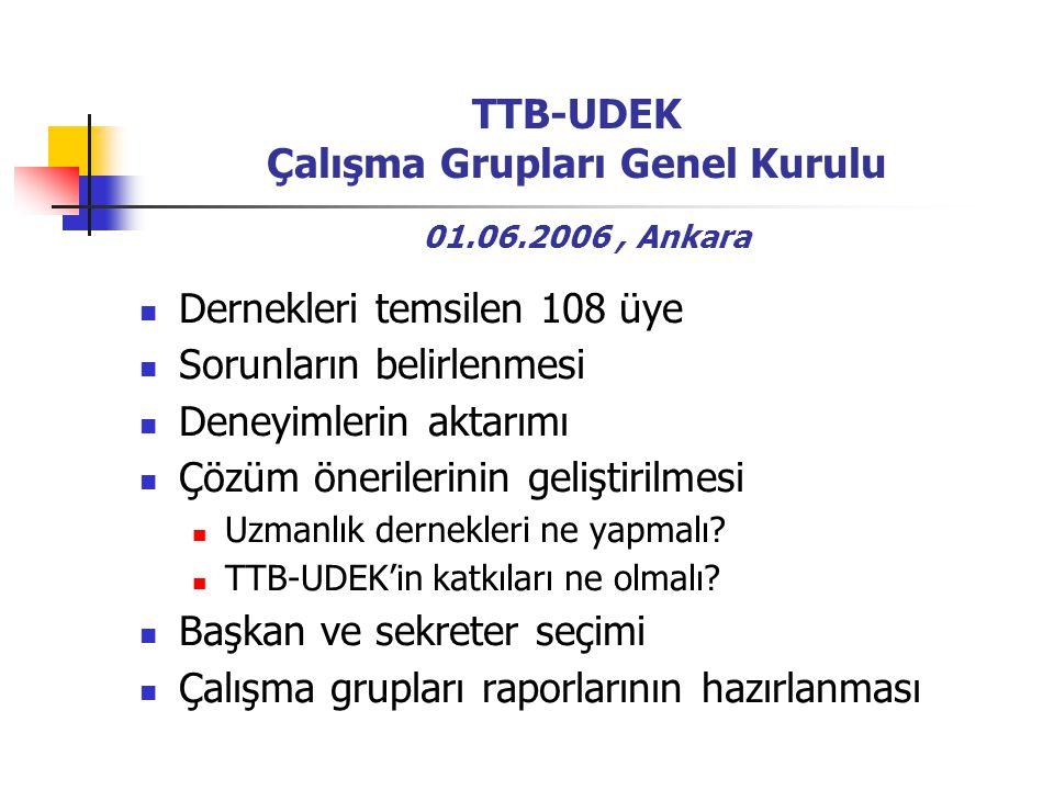 TTB-UDEK Çalışma Grupları Genel Kurulu 01.06.2006, Ankara Dernekleri temsilen 108 üye Sorunların belirlenmesi Deneyimlerin aktarımı Çözüm önerilerinin geliştirilmesi Uzmanlık dernekleri ne yapmalı.