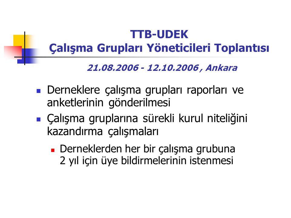 TTB-UDEK Çalışma Grupları Yöneticileri Toplantısı 21.08.2006 - 12.10.2006, Ankara Derneklere çalışma grupları raporları ve anketlerinin gönderilmesi Çalışma gruplarına sürekli kurul niteliğini kazandırma çalışmaları Derneklerden her bir çalışma grubuna 2 yıl için üye bildirmelerinin istenmesi