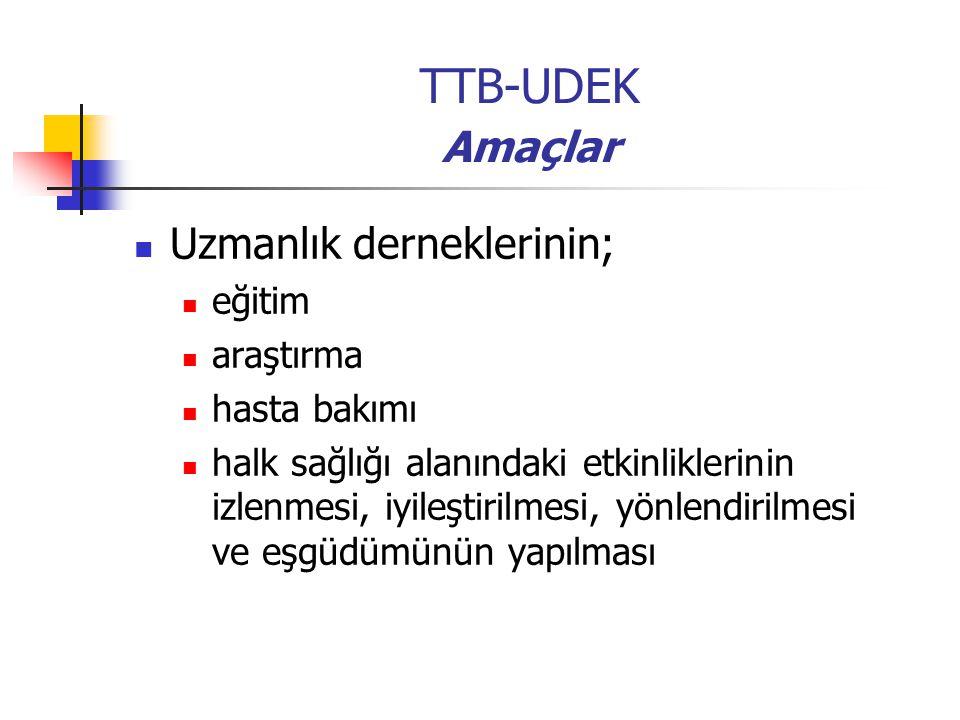 TTB-UDEK Amaçlar Uzmanlık dernekleri aracılığı ile tıpta uzmanlık eğitimini çağdaş bir düzeye eriştirme Özgün Türkiye modelinin işlerliğe kavuşturulması Standartların oluşturulması, denetlenmesi, değerlendirilmesi ve korunması ile ilgili ulusal hedef ve koşulların saptanması