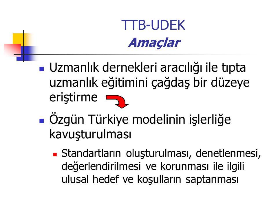 TTB-UDEK Amaçlar ATUB'a üyelikten doğan görev ve sorumluluklarının yerine getirilmesi Diğer ülkelerdeki mesleki kuruluşlarla TUE ve uzman hekimlik alanında işbirliği yapma ve ilişkiler kurma Yeterlik Kurullarının çalışmalarının eşgüdümünü sağlama