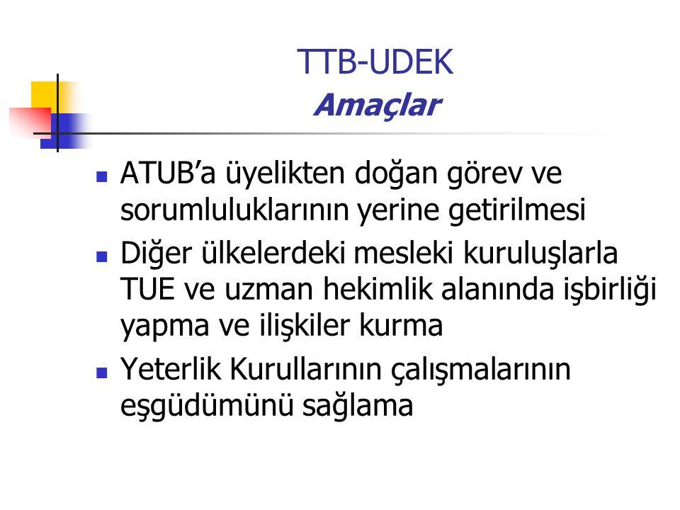 TTB-UDEK Çalışma Grupları Genel Kurulu 01.12.2006, XII.