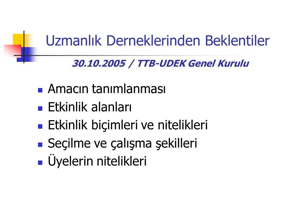 Uzmanlık Derneklerinden Beklentiler 30.10.2005 / TTB-UDEK Genel Kurulu Amacın tanımlanması Etkinlik alanları Etkinlik biçimleri ve nitelikleri Seçilme ve çalışma şekilleri Üyelerin nitelikleri
