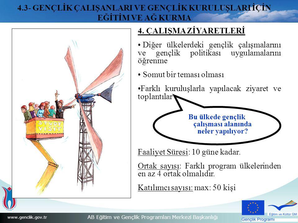 www.genclik.gov.tr AB Eğitim ve Gençlik Programları Merkezi Başkanlığı 4.