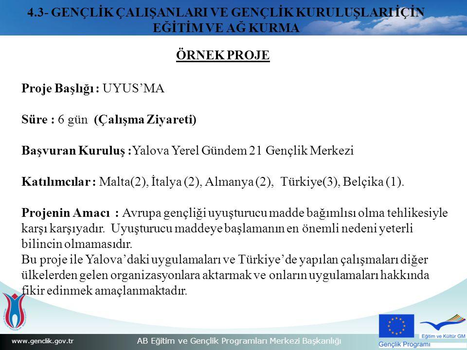 www.genclik.gov.tr AB Eğitim ve Gençlik Programları Merkezi Başkanlığı Proje Başlığı : UYUS'MA Süre : 6 gün (Çalışma Ziyareti) Başvuran Kuruluş :Yalova Yerel Gündem 21 Gençlik Merkezi Katılımcılar : Malta(2), İtalya (2), Almanya (2), Türkiye(3), Belçika (1).