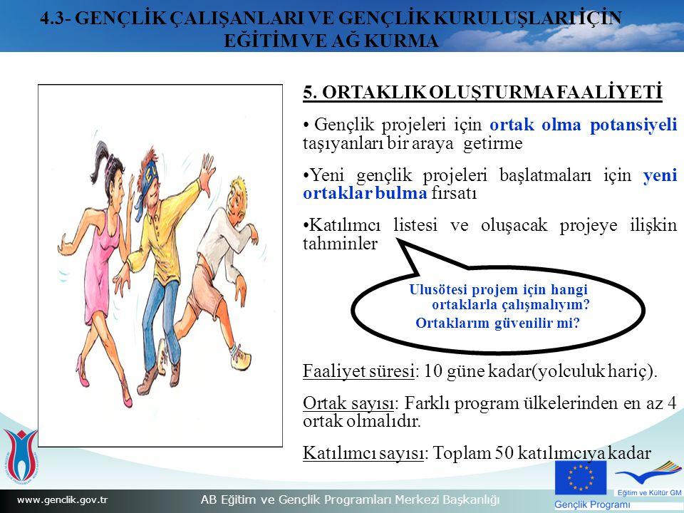 www.genclik.gov.tr AB Eğitim ve Gençlik Programları Merkezi Başkanlığı 5.