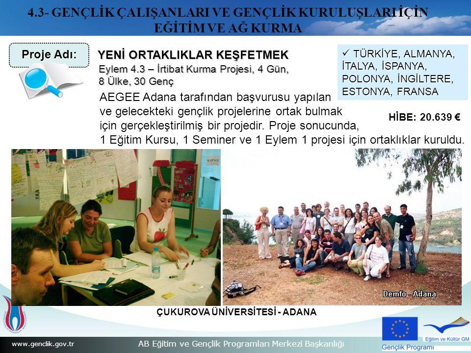www.genclik.gov.tr AB Eğitim ve Gençlik Programları Merkezi Başkanlığı ÇUKUROVA ÜNİVERSİTESİ - ADANA YENİ ORTAKLIKLAR KEŞFETMEK AEGEE Adana tarafından başvurusu yapılan ve gelecekteki gençlik projelerine ortak bulmak için gerçekleştirilmiş bir projedir.