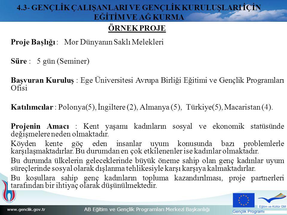 www.genclik.gov.tr AB Eğitim ve Gençlik Programları Merkezi Başkanlığı Proje Başlığı : Mor Dünyanın Saklı Melekleri Süre : 5 gün (Seminer) Başvuran Kuruluş : Ege Üniversitesi Avrupa Birliği Eğitimi ve Gençlik Programları Ofisi Katılımcılar : Polonya(5), İngiltere (2), Almanya (5), Türkiye(5), Macaristan (4).