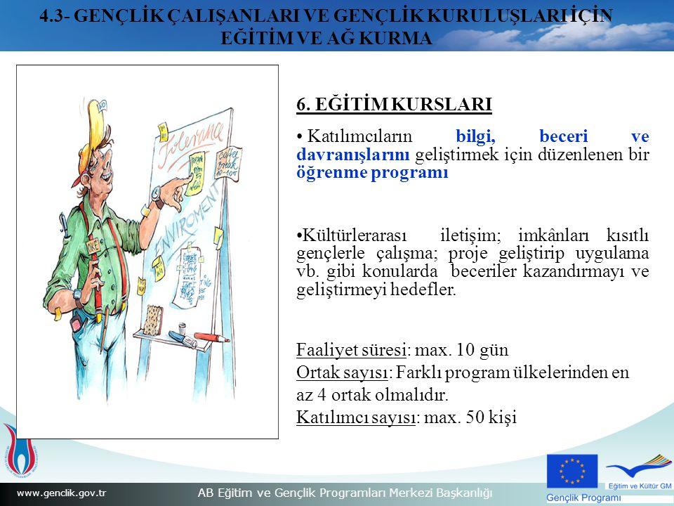 www.genclik.gov.tr AB Eğitim ve Gençlik Programları Merkezi Başkanlığı 6.