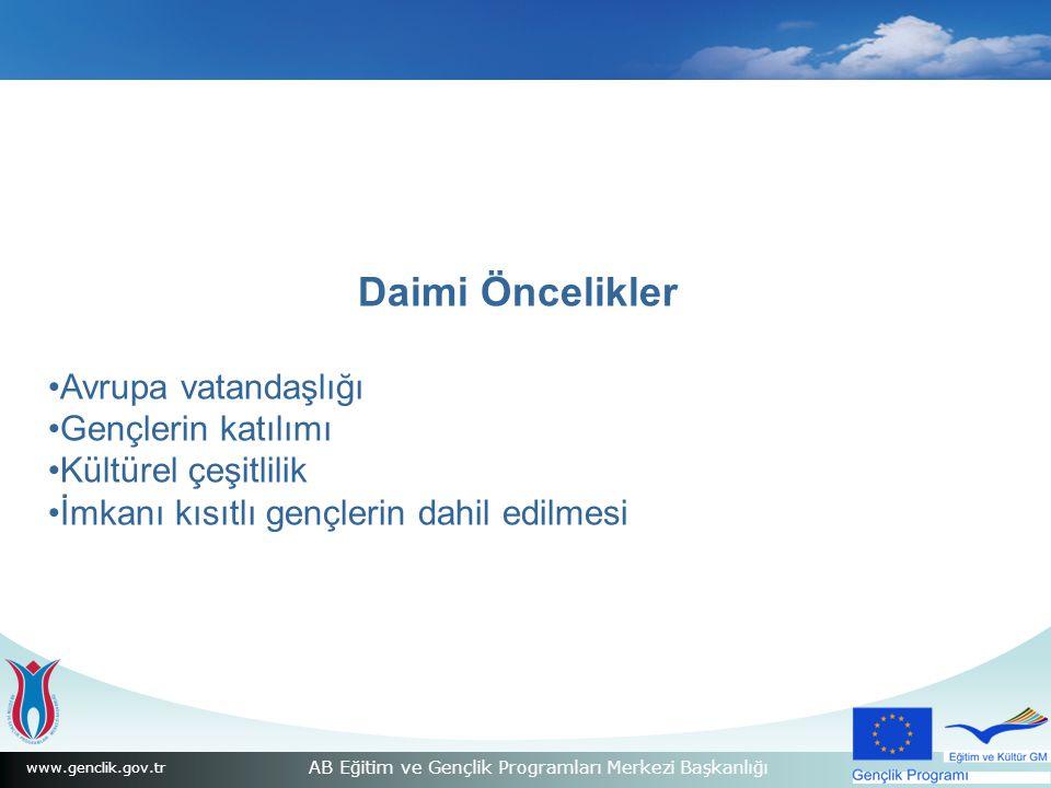 www.genclik.gov.tr AB Eğitim ve Gençlik Programları Merkezi Başkanlığı Daimi Öncelikler Avrupa vatandaşlığı Gençlerin katılımı Kültürel çeşitlilik İmkanı kısıtlı gençlerin dahil edilmesi