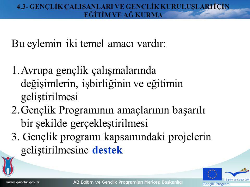 www.genclik.gov.tr AB Eğitim ve Gençlik Programları Merkezi Başkanlığı Bu eylemin iki temel amacı vardır: 1.Avrupa gençlik çalışmalarında değişimlerin, işbirliğinin ve eğitimin geliştirilmesi 2.Gençlik Programının amaçlarının başarılı bir şekilde gerçekleştirilmesi 3.