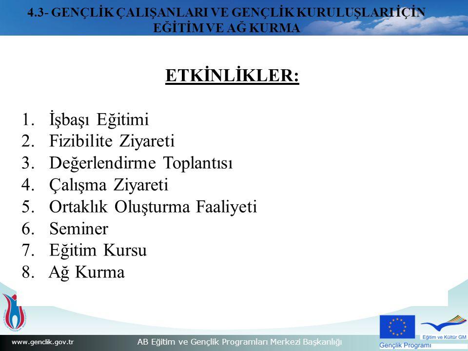 www.genclik.gov.tr AB Eğitim ve Gençlik Programları Merkezi Başkanlığı ETKİNLİKLER: 1.
