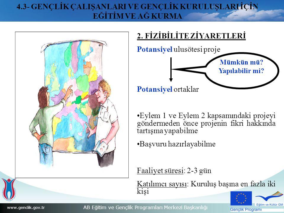 www.genclik.gov.tr AB Eğitim ve Gençlik Programları Merkezi Başkanlığı 2.