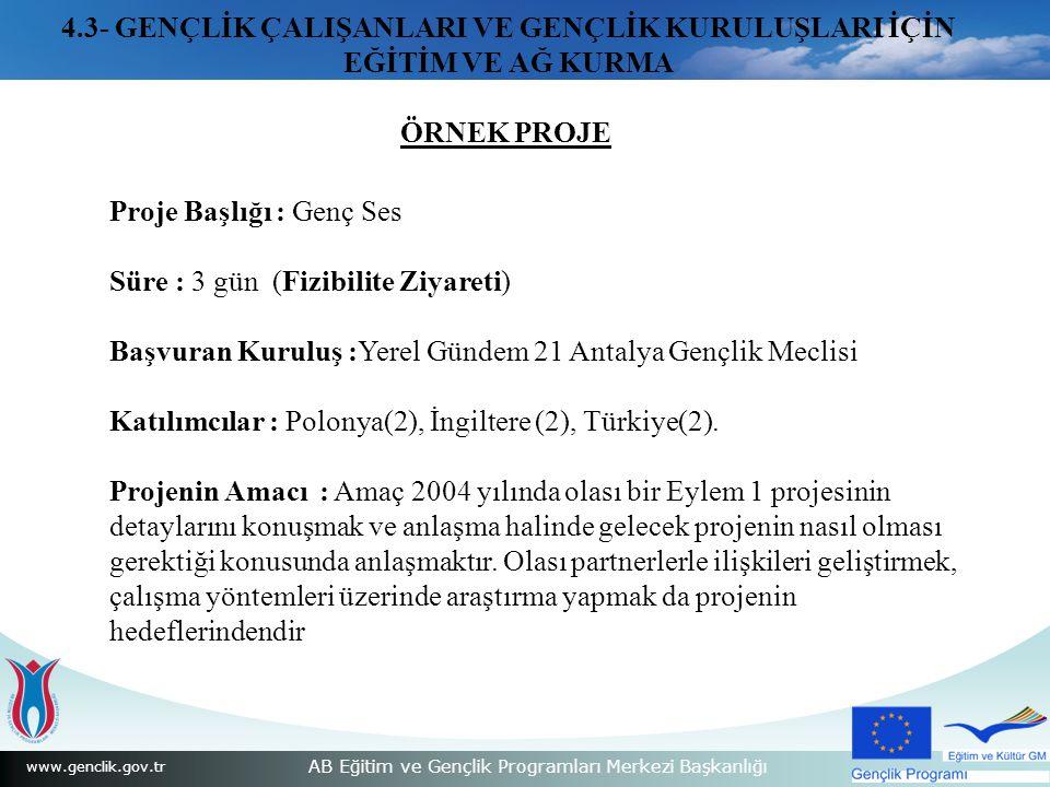 www.genclik.gov.tr AB Eğitim ve Gençlik Programları Merkezi Başkanlığı Proje Başlığı : Genç Ses Süre : 3 gün (Fizibilite Ziyareti) Başvuran Kuruluş :Yerel Gündem 21 Antalya Gençlik Meclisi Katılımcılar : Polonya(2), İngiltere (2), Türkiye(2).
